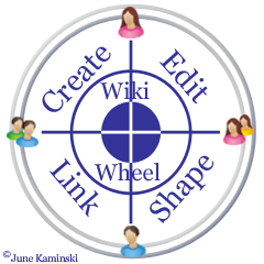 Wikis are Web 2.0 Whiz Tools!